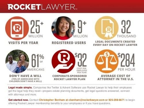 Rocket Lawyer Features
